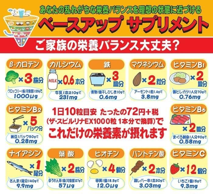 Tảo vàng ex 1000v của Nhật cung cấp rất đa dạng vitamin, vi chất cần thiết cho cơ thể, mang tới nhiều lợi ích sức khoẻ